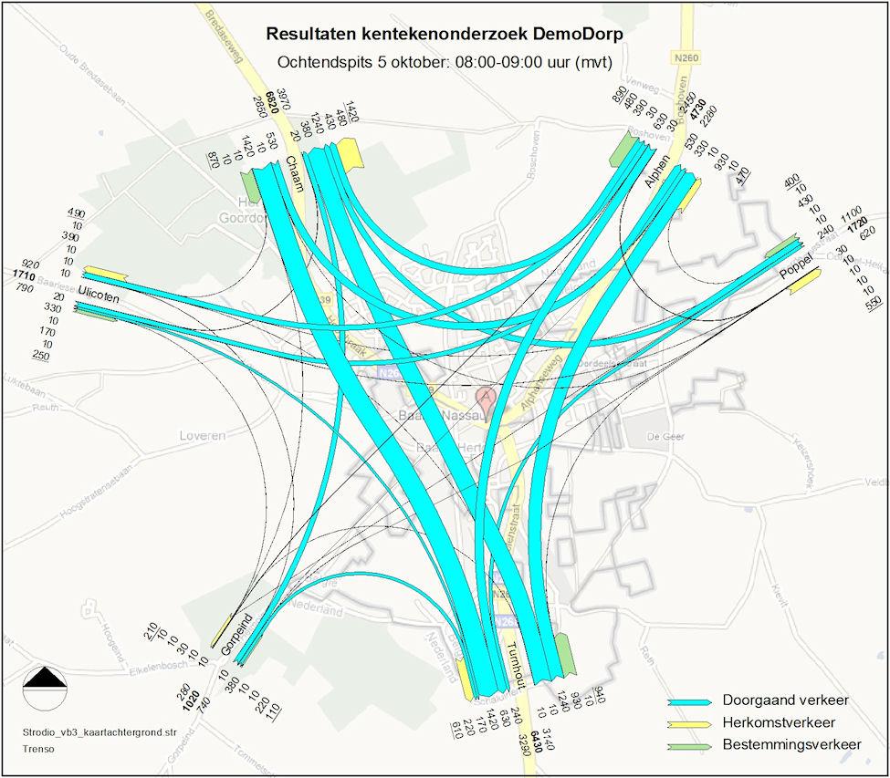 Strodio - Trenso traffic engineering software